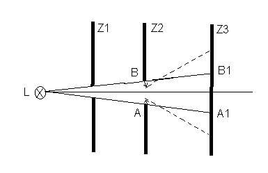 Difrakcija svjetlosti fizika