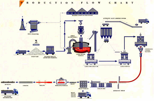 40 sohc timing chain diagram economic drivers of supply chain choices | free term paper ... production supply chain diagram #9